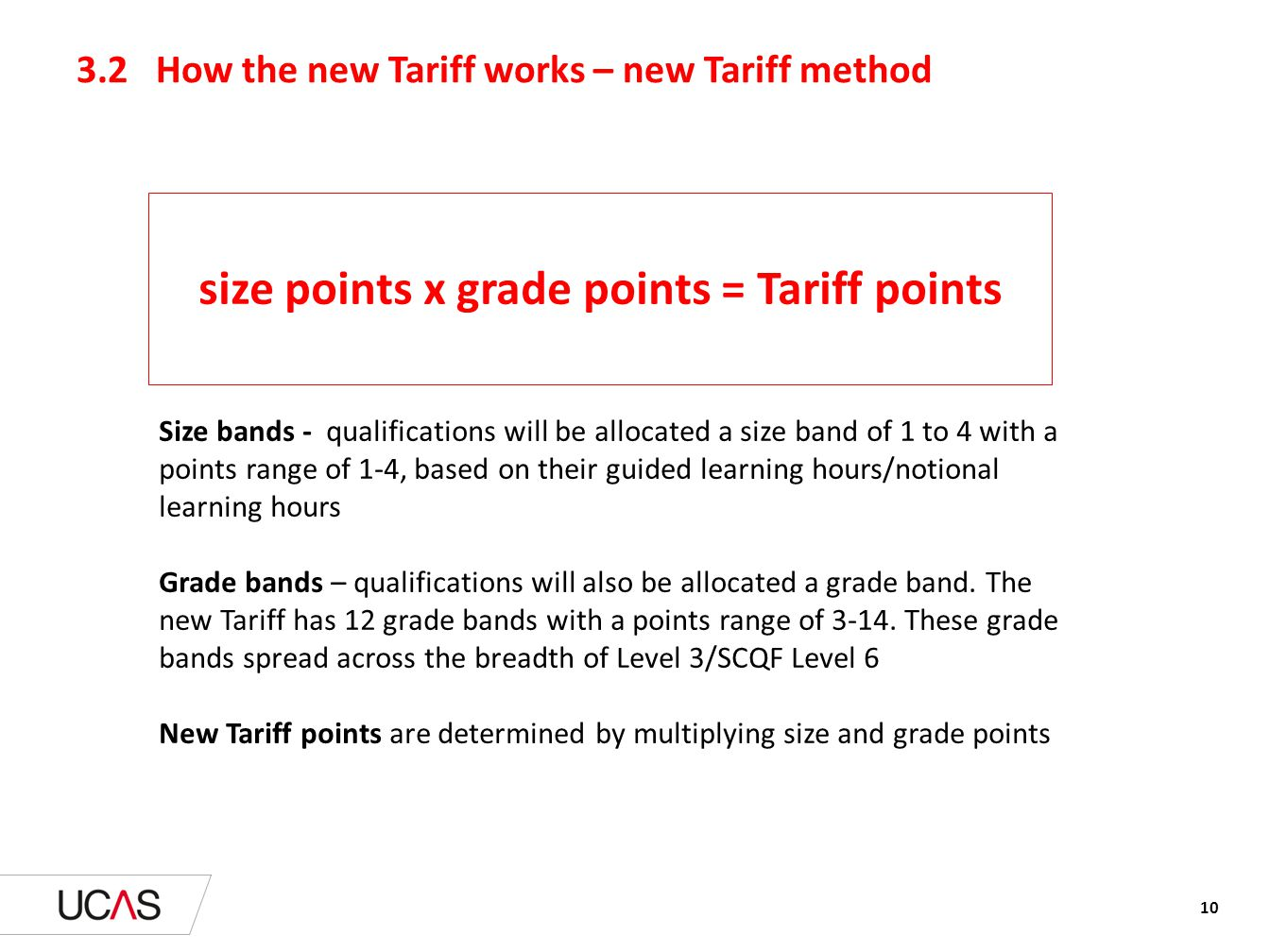 3.2 How the new Tariff works – new Tariff method