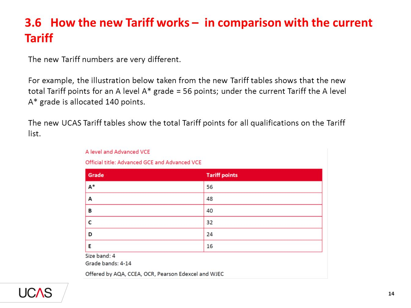 3.6 How the new Tariff works – in comparison with the current Tariff