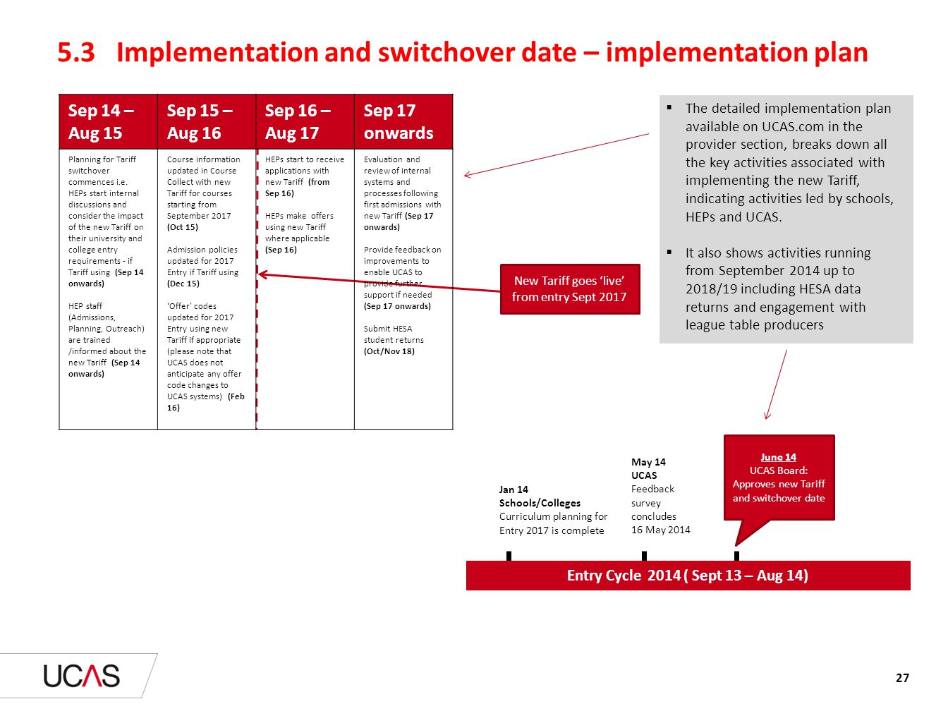 5.3 Implementation and switchover date – implementation plan