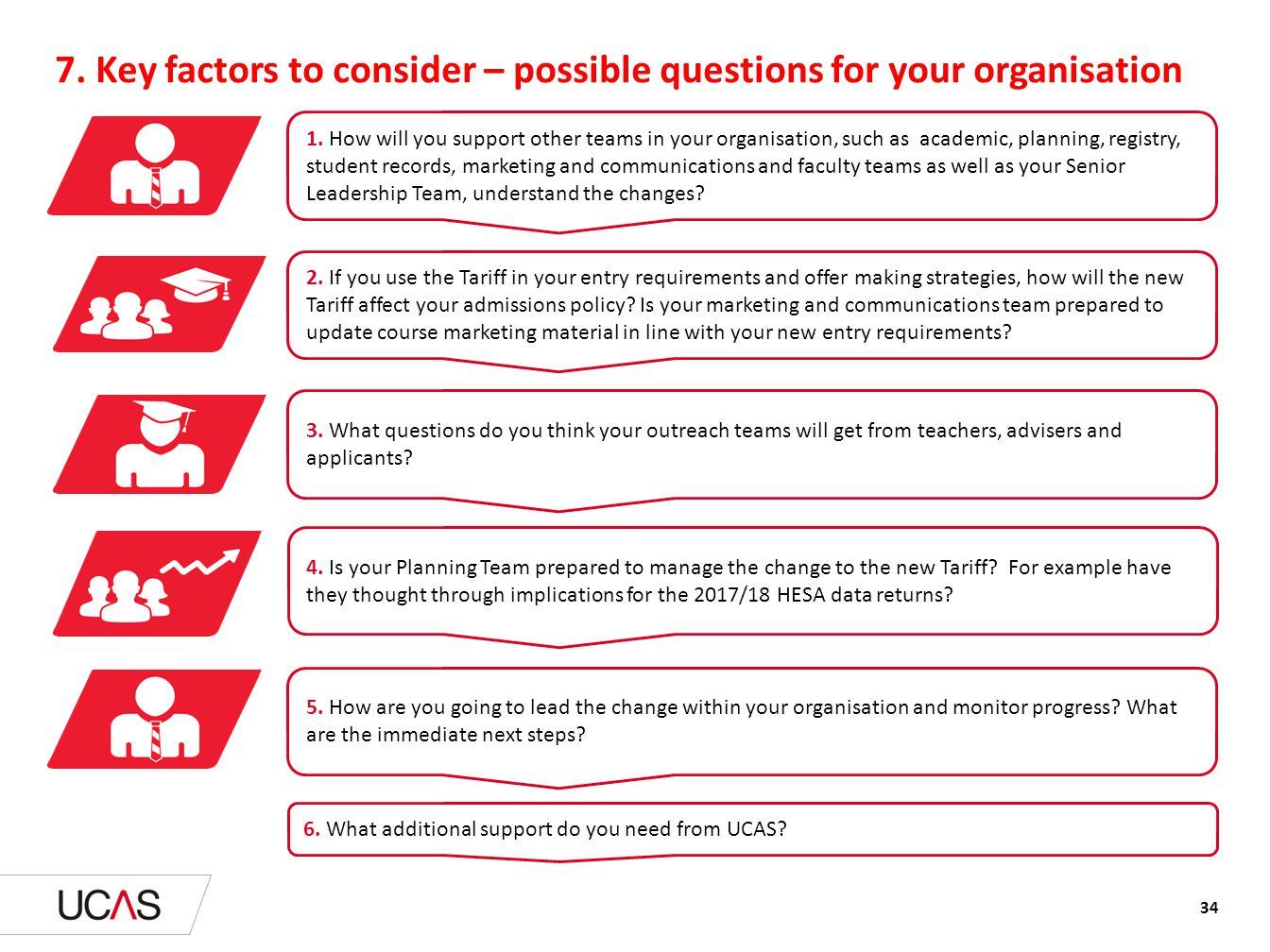 7. Key factors to consider – possible questions for your organisation