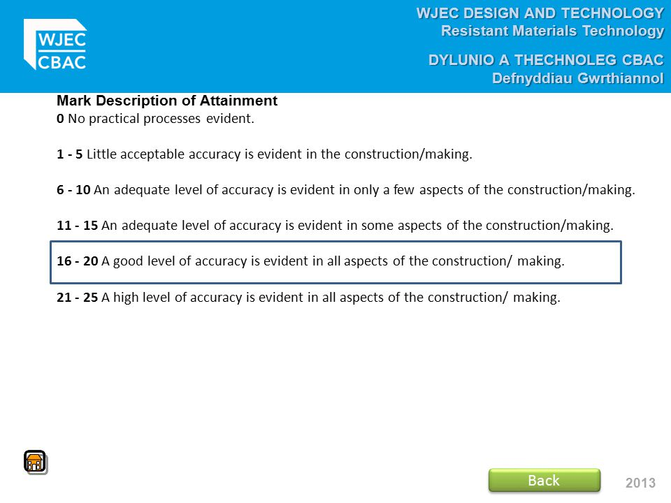 Back Mark Description of Attainment 0 No practical processes evident.