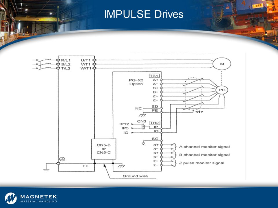 IMPULSE Drives Terminal connections of PG-X3 encoder interface board used with IMPUSLE VG+ Series 4 drives.