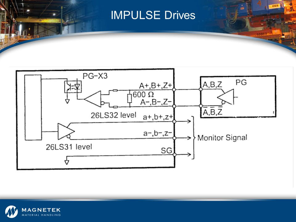 IMPULSE Drives Block diagram of PG-X3 internal circuitry with test points