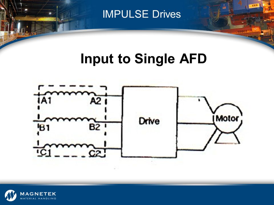 Input to Single AFD IMPULSE Drives Input to Single AFD