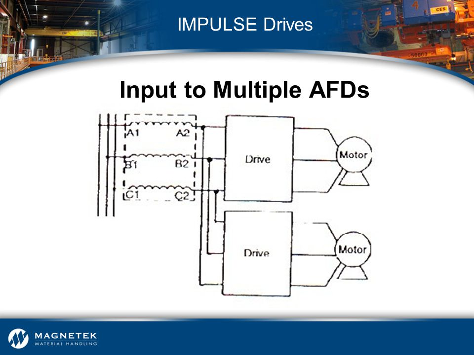 Input to Multiple AFDs IMPULSE Drives Input to Multiple AFDs