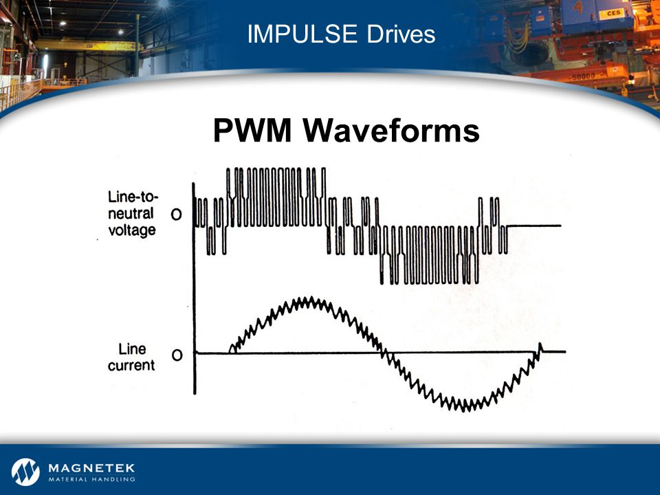 IMPULSE Drives PWM Waveforms