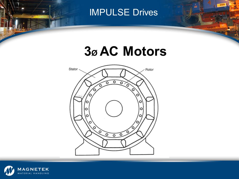 3Ø AC Motors IMPULSE Drives