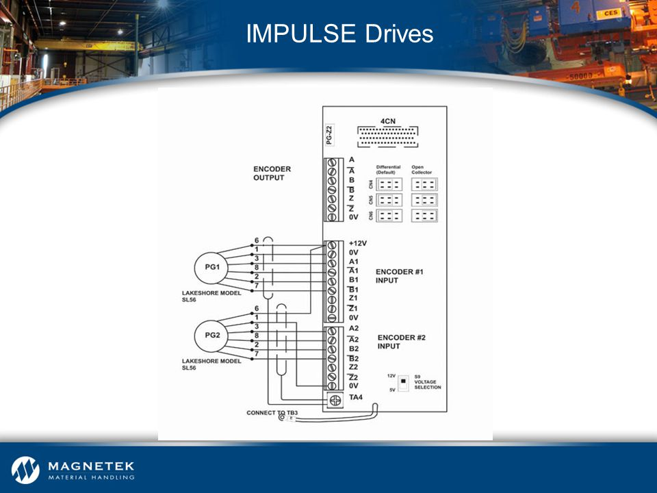 IMPULSE Drives IMPULSE VG+ Series 3 encoder interface board options: