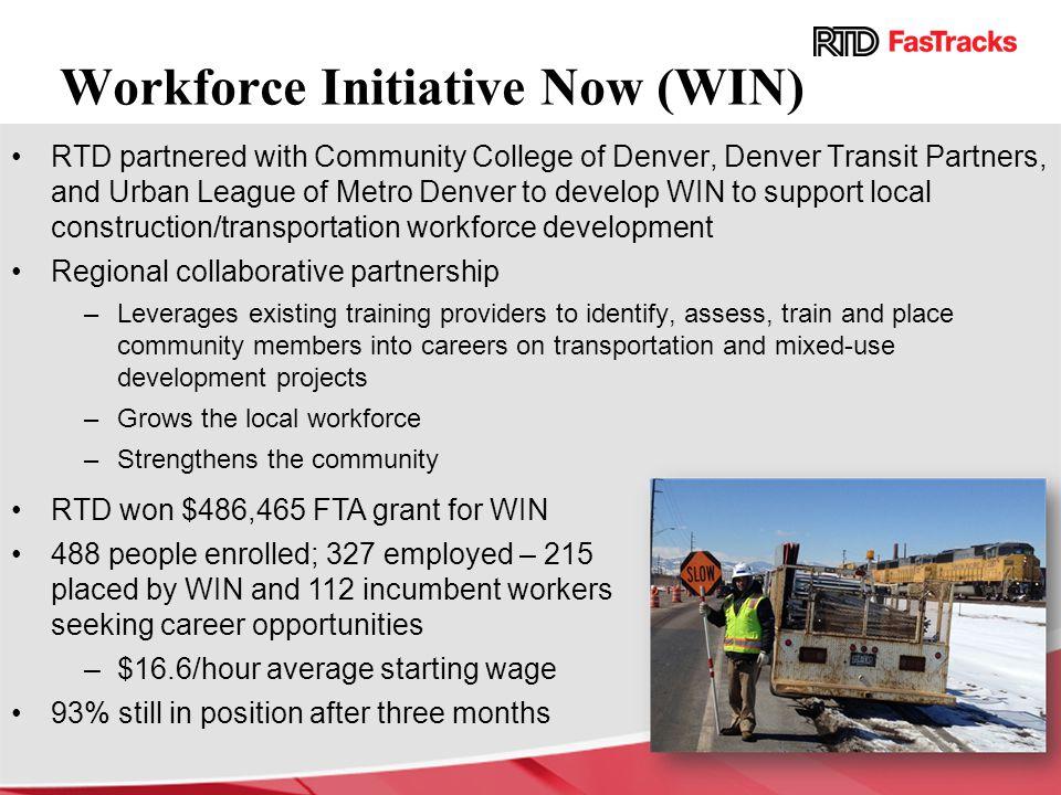 Workforce Initiative Now (WIN)