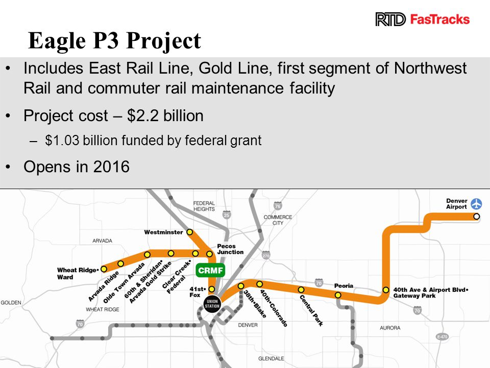 Eagle P3 Project Includes East Rail Line, Gold Line, first segment of Northwest Rail and commuter rail maintenance facility.