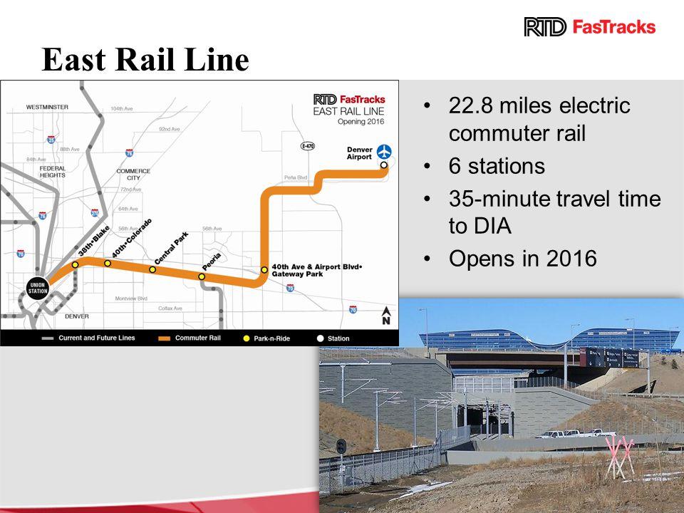 East Rail Line 22.8 miles electric commuter rail 6 stations