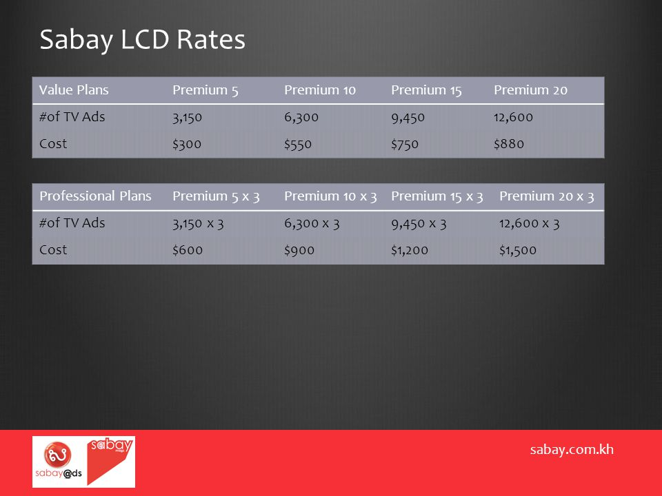 Sabay LCD Rates Value Plans Premium 5 Premium 10 Premium 15 Premium 20