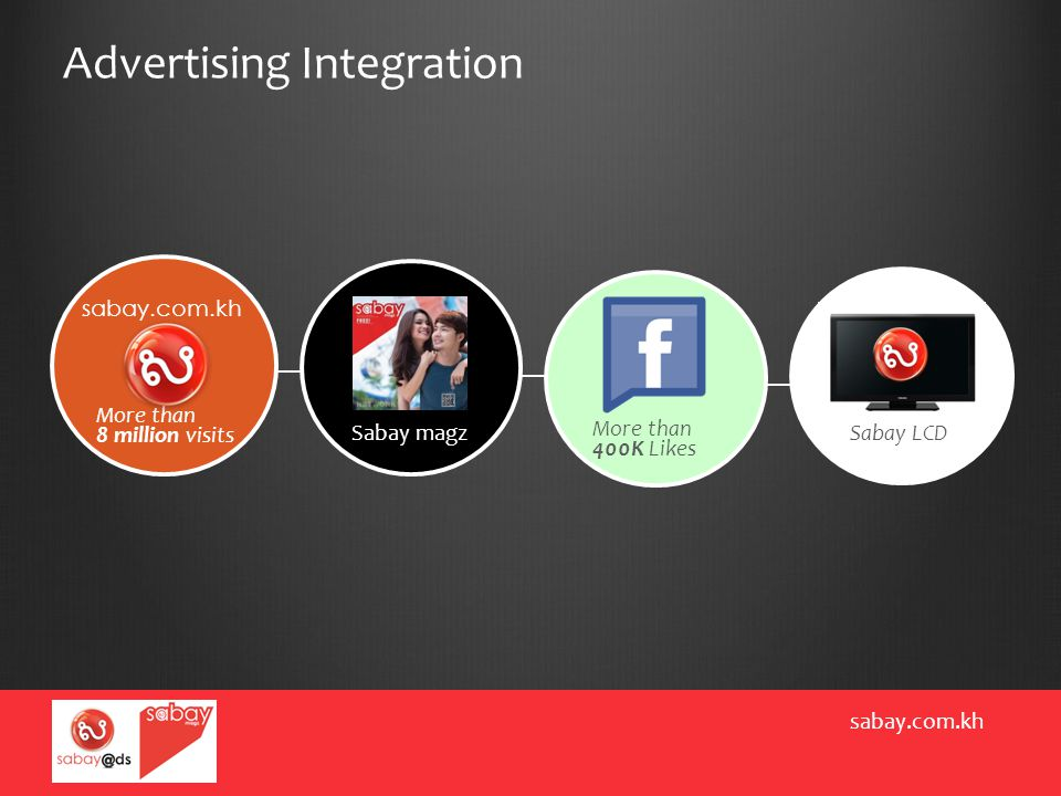 Advertising Integration