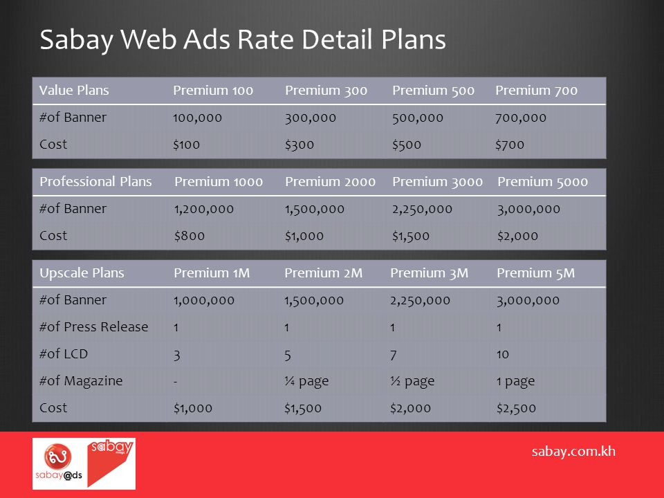 Sabay Web Ads Rate Detail Plans