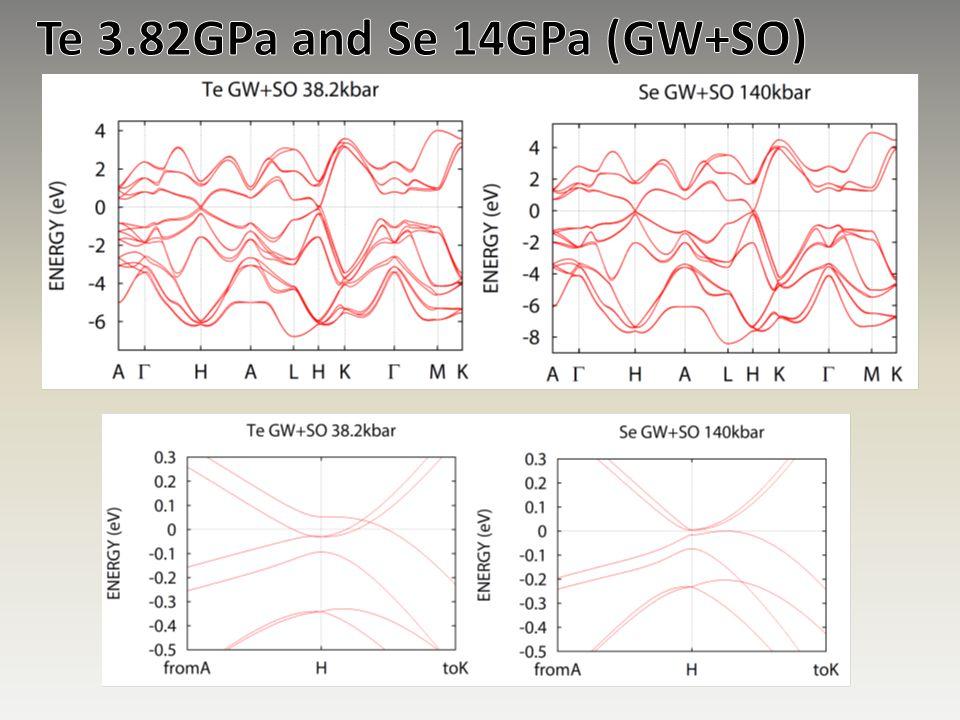 Te 3.82GPa and Se 14GPa (GW+SO)