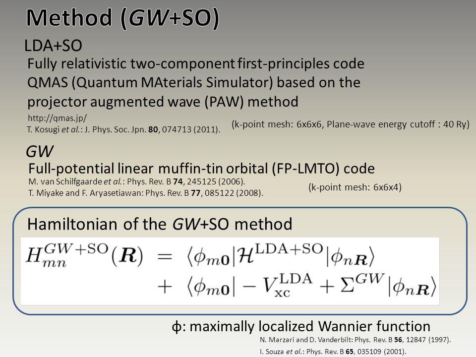Method (GW+SO) LDA+SO GW Hamiltonian of the GW+SO method