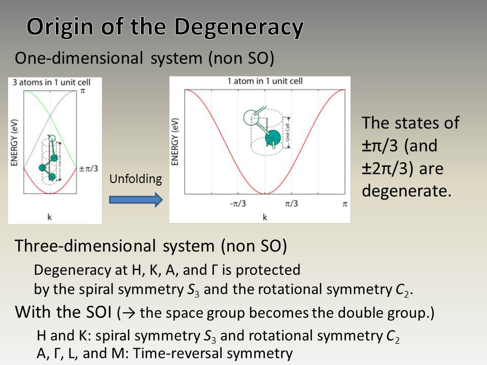 Origin of the Degeneracy