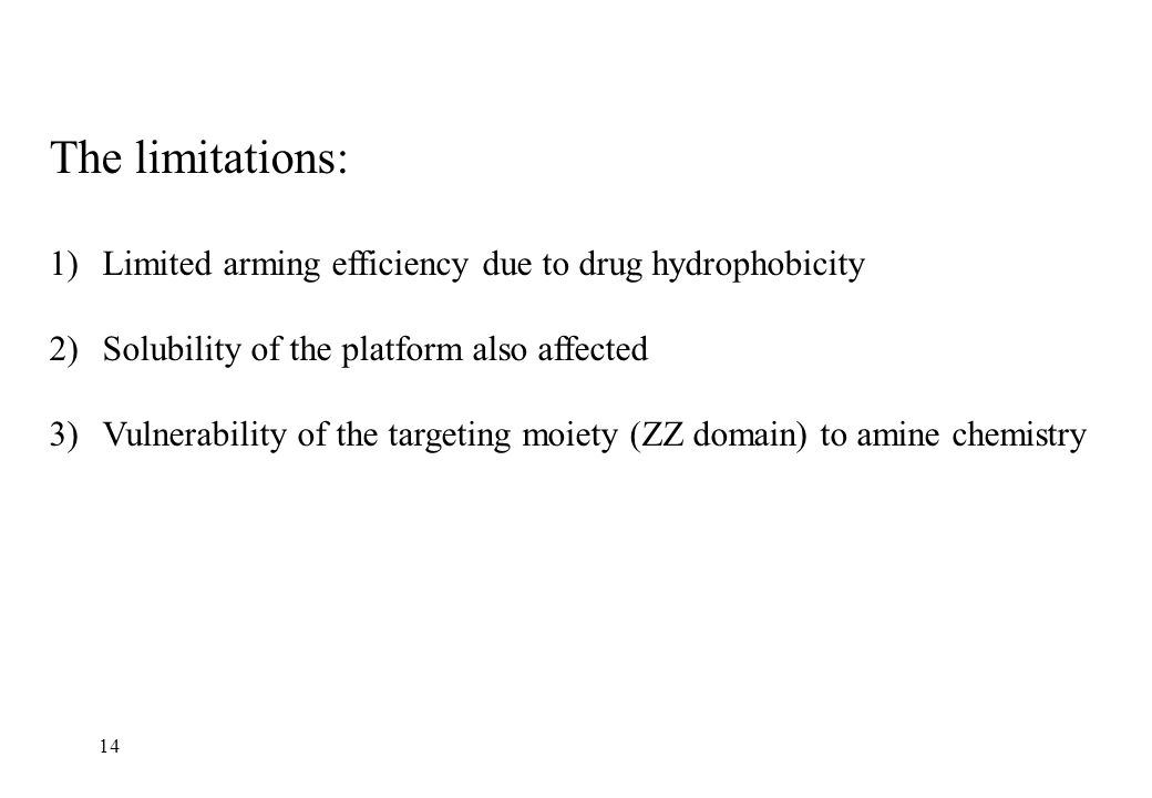 The limitations: Limited arming efficiency due to drug hydrophobicity