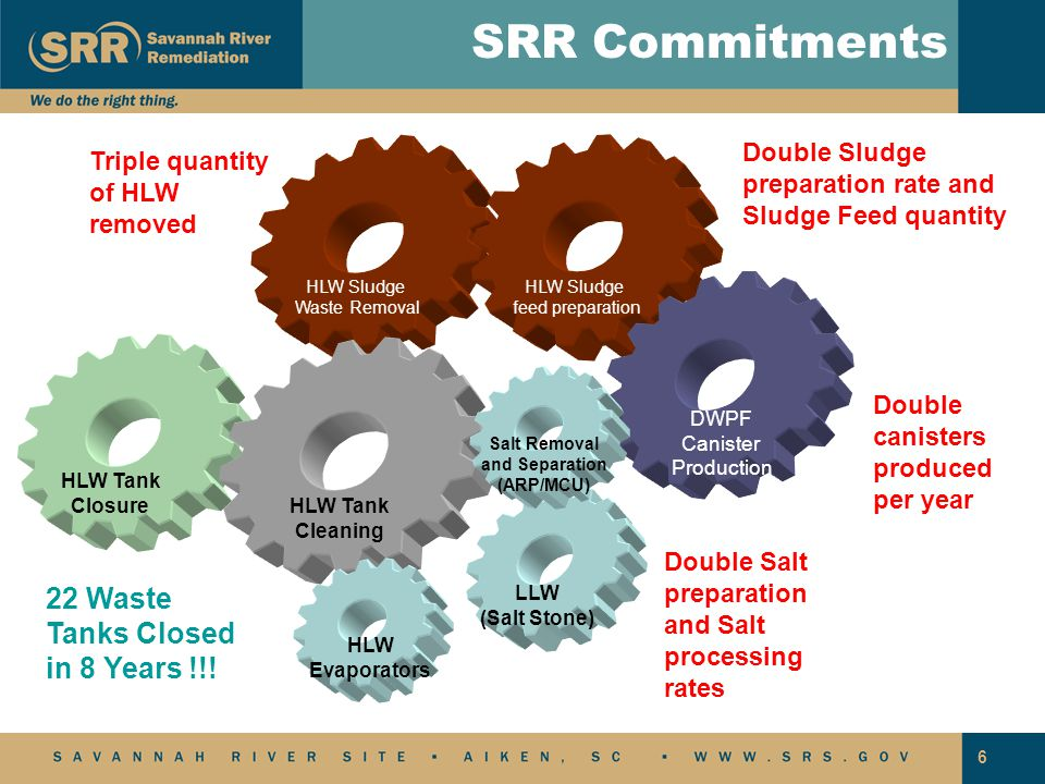 SRR Commitments 22 Waste Tanks Closed in 8 Years !!! Double Sludge
