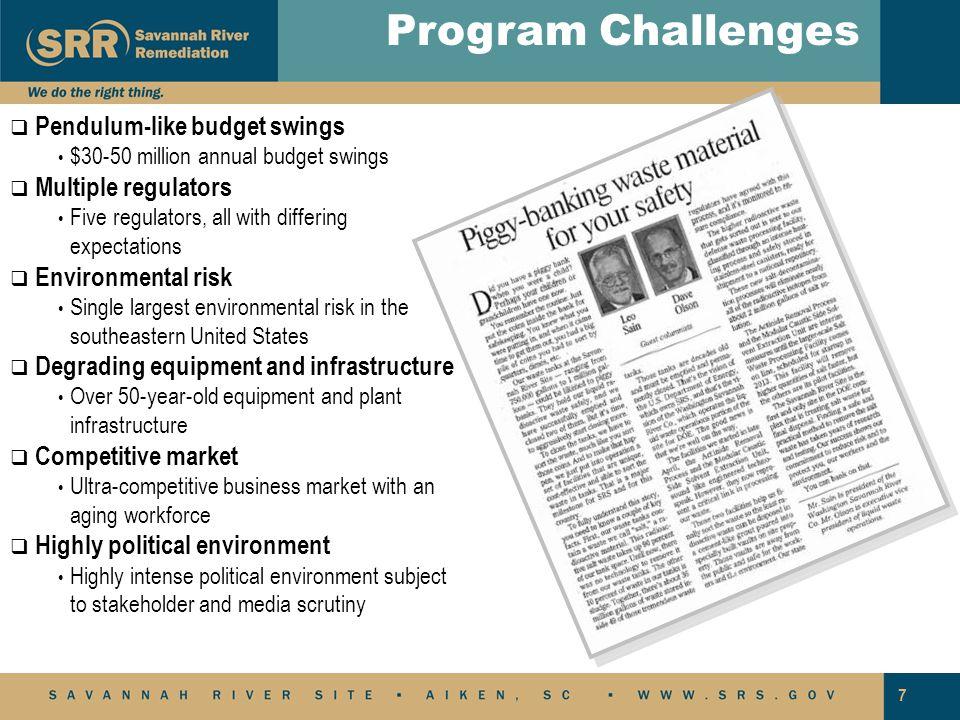 Program Challenges Pendulum-like budget swings Multiple regulators