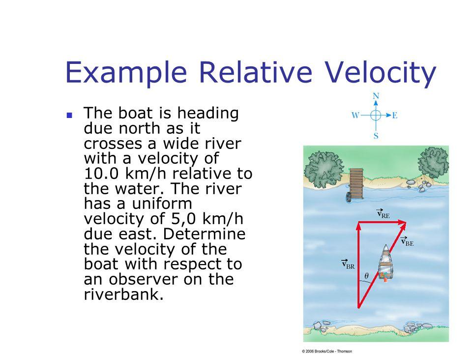 Example Relative Velocity