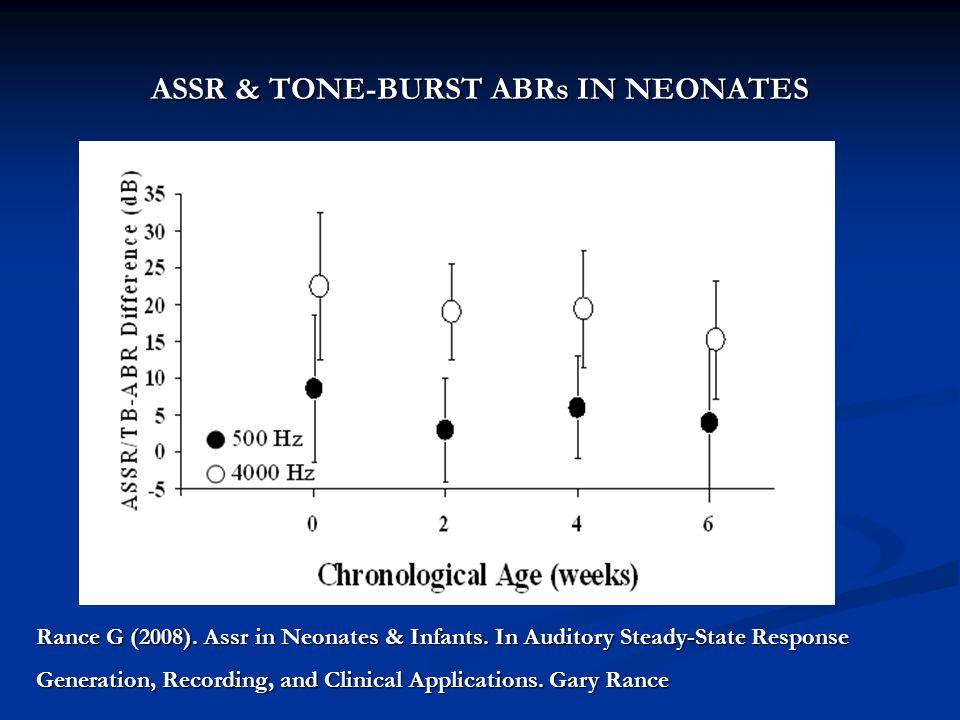 ASSR & TONE-BURST ABRs IN NEONATES