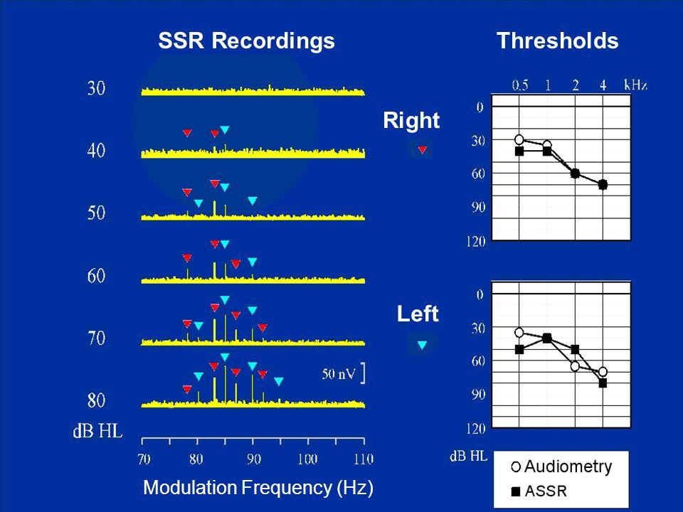 Modulation Frequency (Hz)