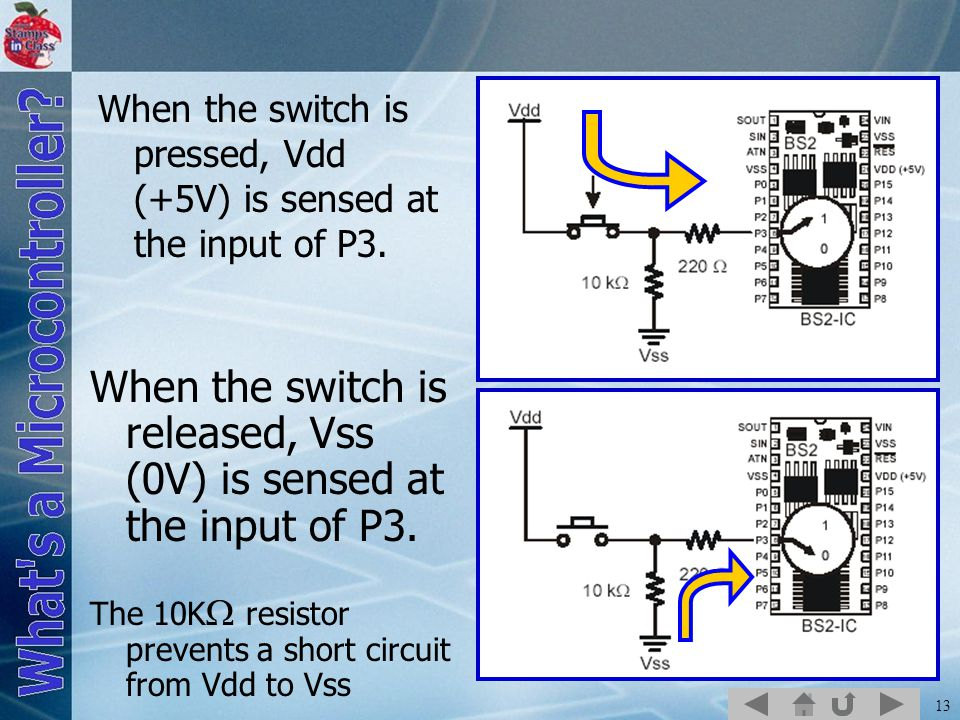 When the switch is released, Vss (0V) is sensed at the input of P3.
