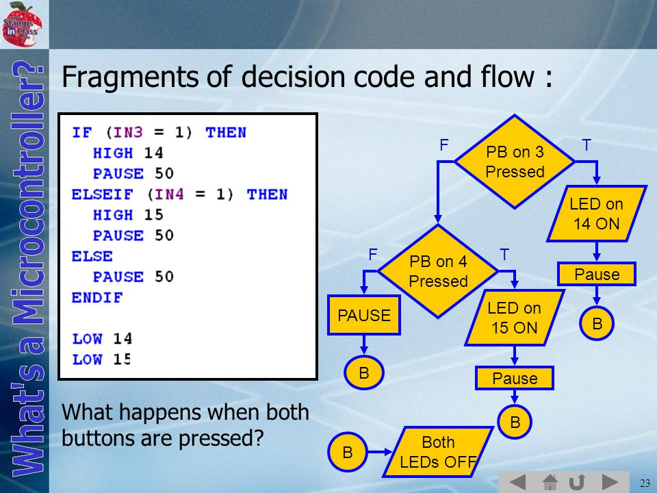 Fragments of decision code and flow :
