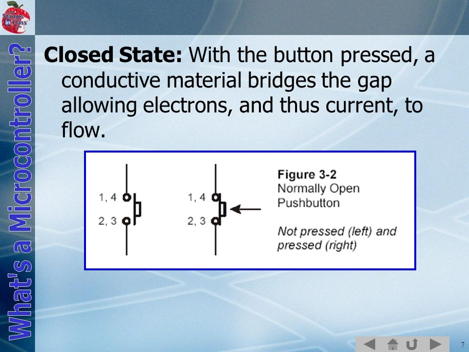 Closed State: With the button pressed, a conductive material bridges the gap allowing electrons, and thus current, to flow.