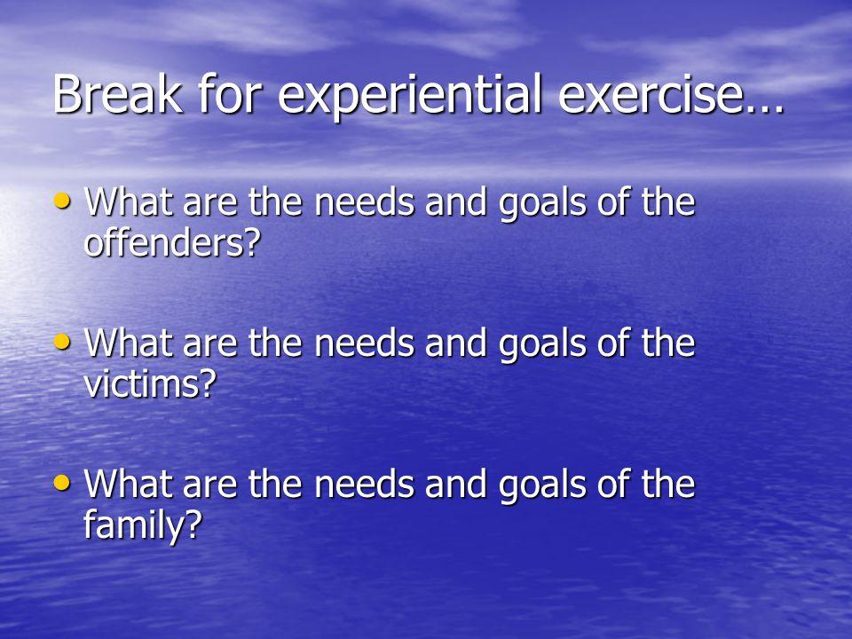 Break for experiential exercise…