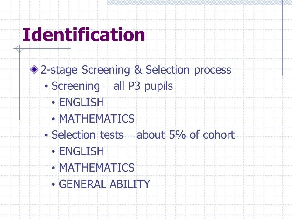 Identification 2-stage Screening & Selection process