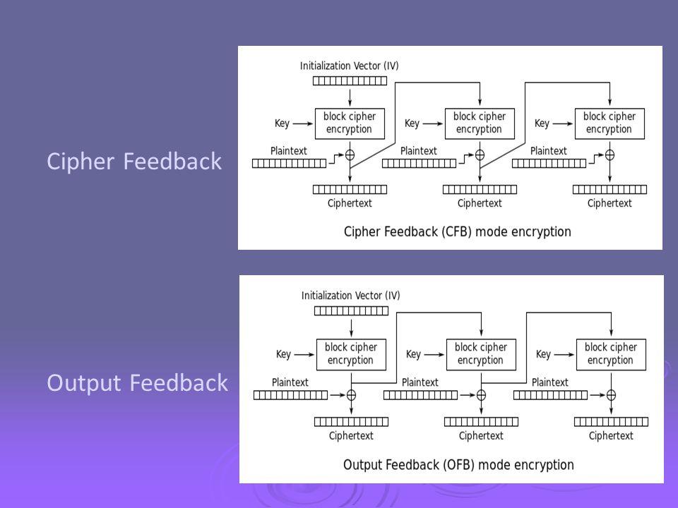 Cipher Feedback Output Feedback
