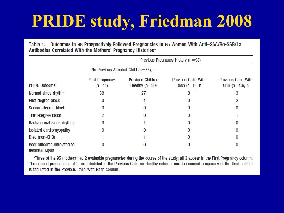PRIDE study, Friedman 2008 Background—Anti-SSA/Ro–associated third-degree congenital heart block is irreversible, prompting a search for early.