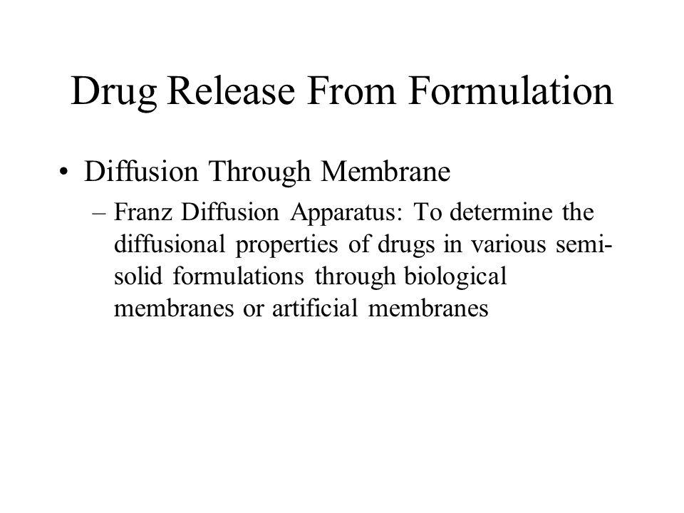 Drug Release From Formulation
