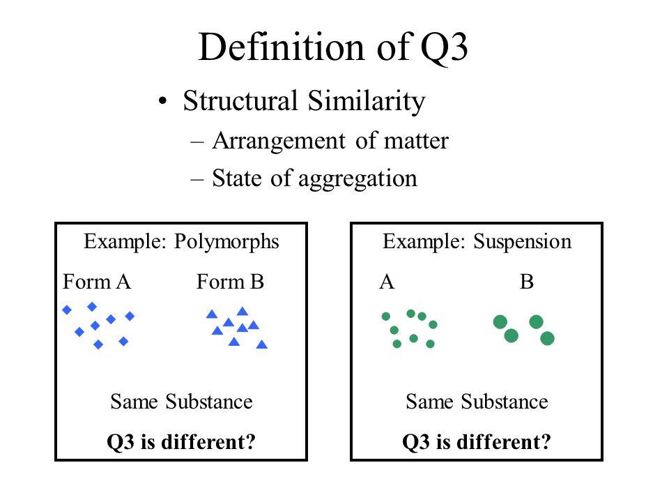 Definition of Q3 Structural Similarity Arrangement of matter