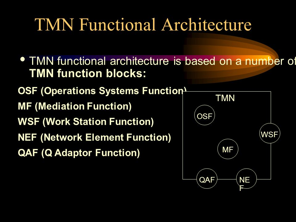 TMN Functional Architecture