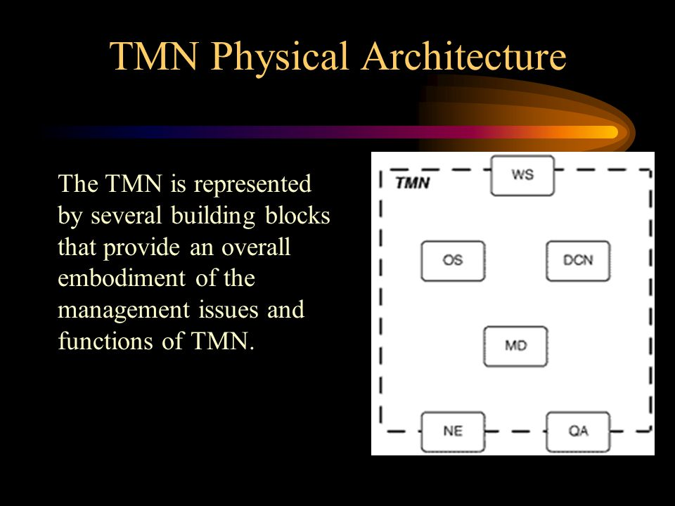 TMN Physical Architecture