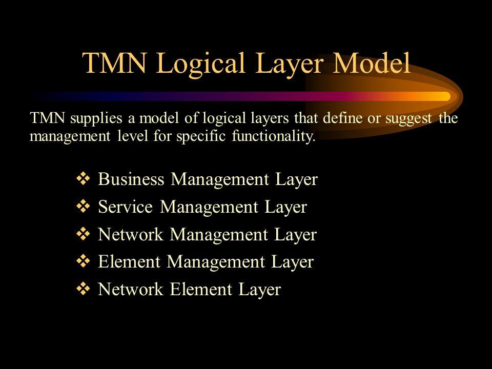 TMN Logical Layer Model