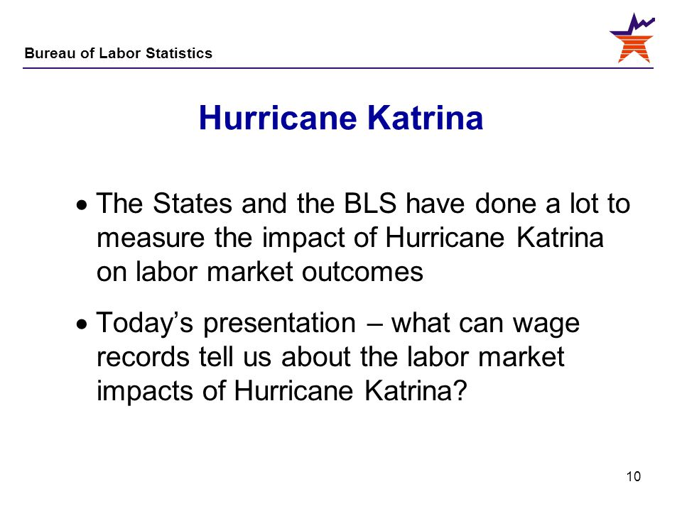 Hurricane Katrina  The States and the BLS have done a lot to measure the impact of Hurricane Katrina on labor market outcomes.