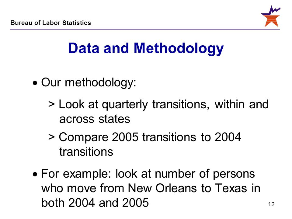 Data and Methodology  Our methodology: