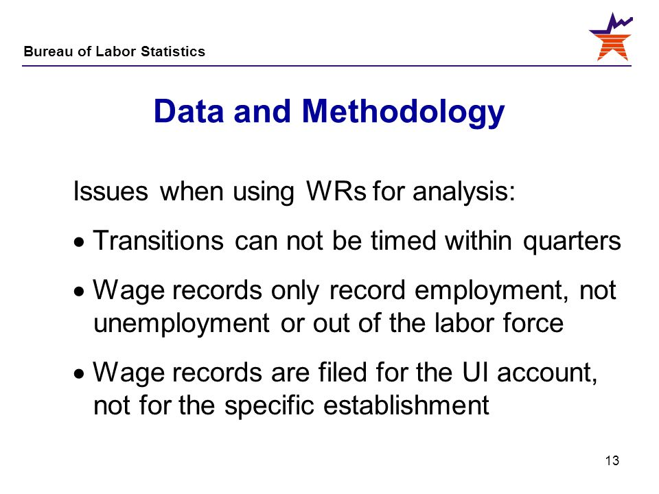 Data and Methodology Issues when using WRs for analysis:
