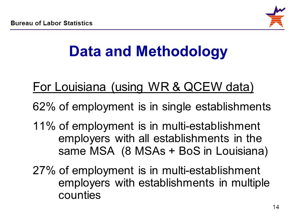 Data and Methodology For Louisiana (using WR & QCEW data)