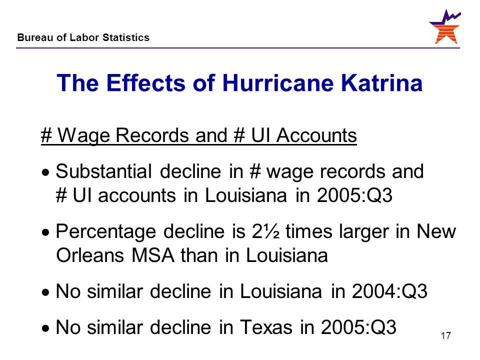 Cause and effects of hurricane katrina essay