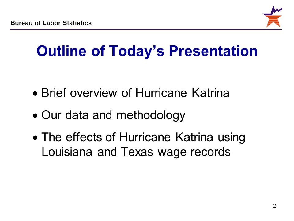 Outline of Today's Presentation