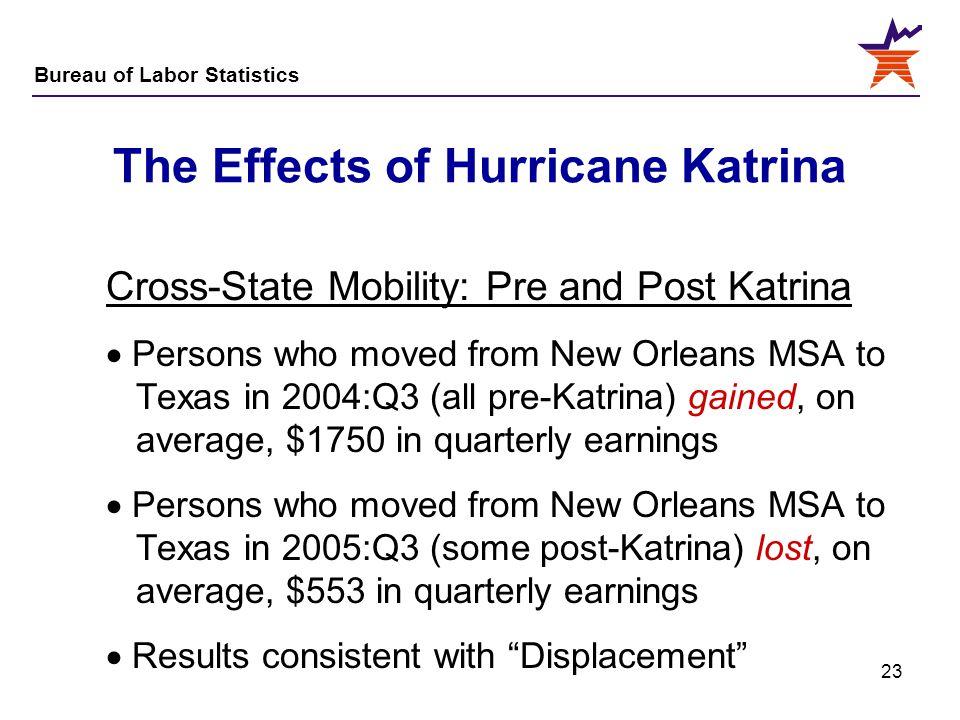 The Effects of Hurricane Katrina