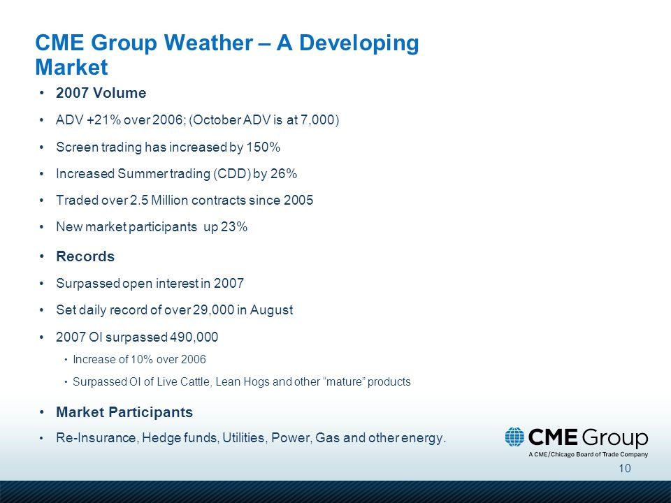 CME Group Weather – A Developing Market