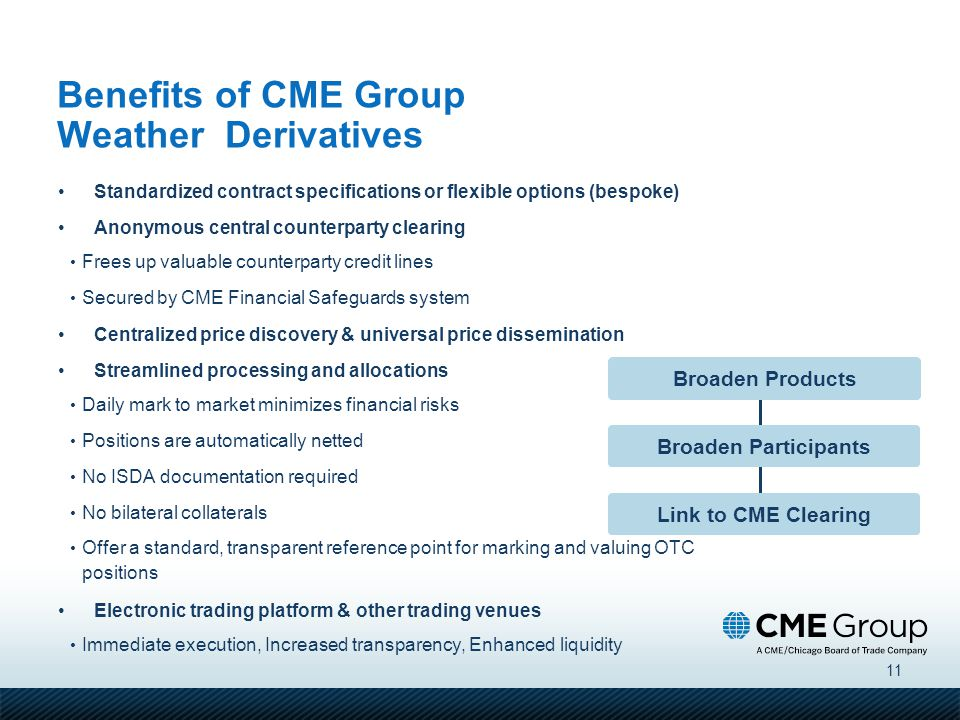 Benefits of CME Group Weather Derivatives