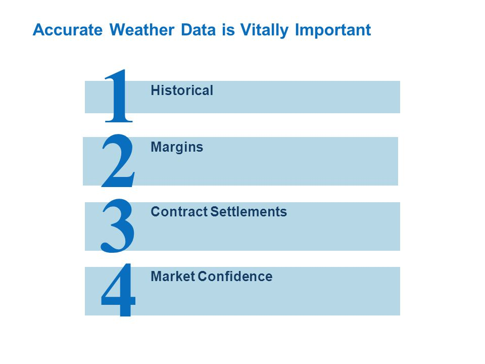 Accurate Weather Data is Vitally Important