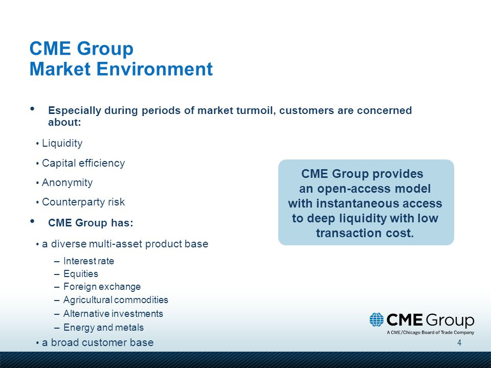CME Group Market Environment